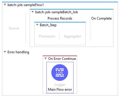 Error Handling in Batch Job
