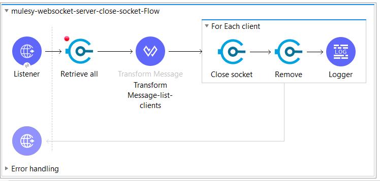 WebSocket connector in Mule 4