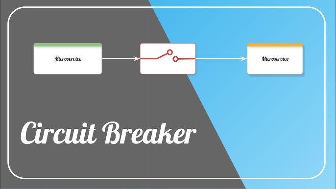 Circuit Breaker Pattern - Fault Tolerant Microservices - YouTube